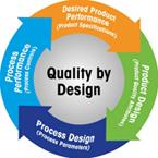 Quality by Design (QbD)