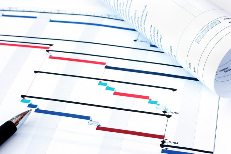 Gantt chart charting a path to success for Project planner hd