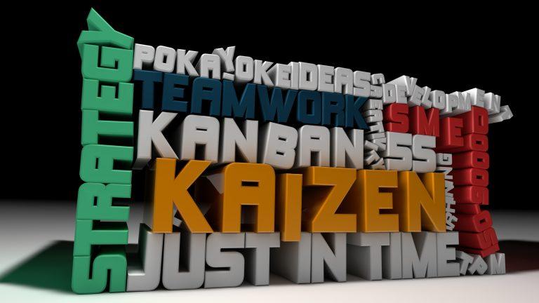 Understanding Kaizen Methods - Beginner's Guide - 6Sigma us