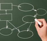 Understanding Process Flow Diagram (PFD)
