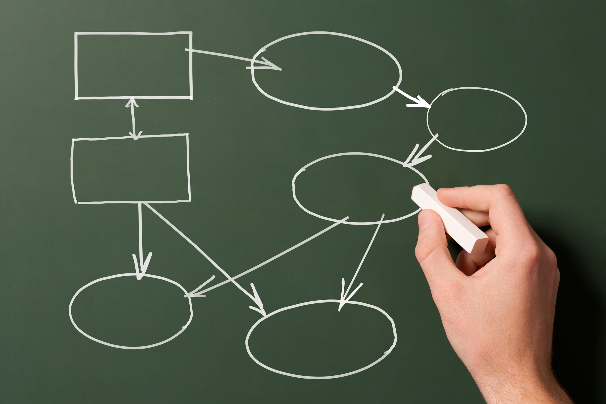 Article: Understanding Process Flow Diagram (PFD) and its