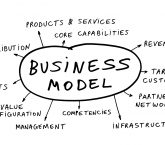 Impact of Lean Principles On Your Business