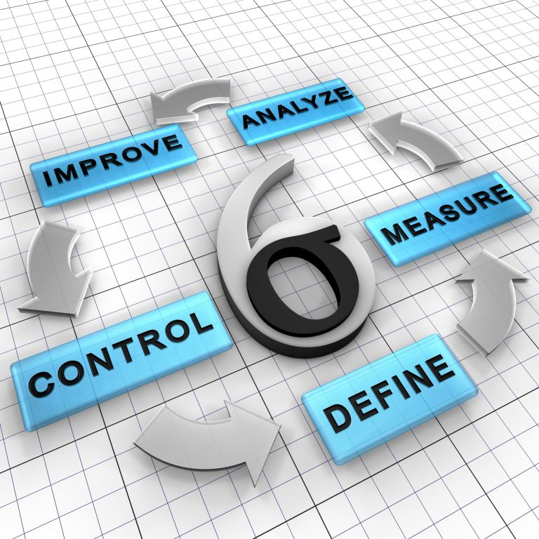 Article six sigma dmaic things to know 6 sigma march 10th 2017 dmaic things to know sciox Images