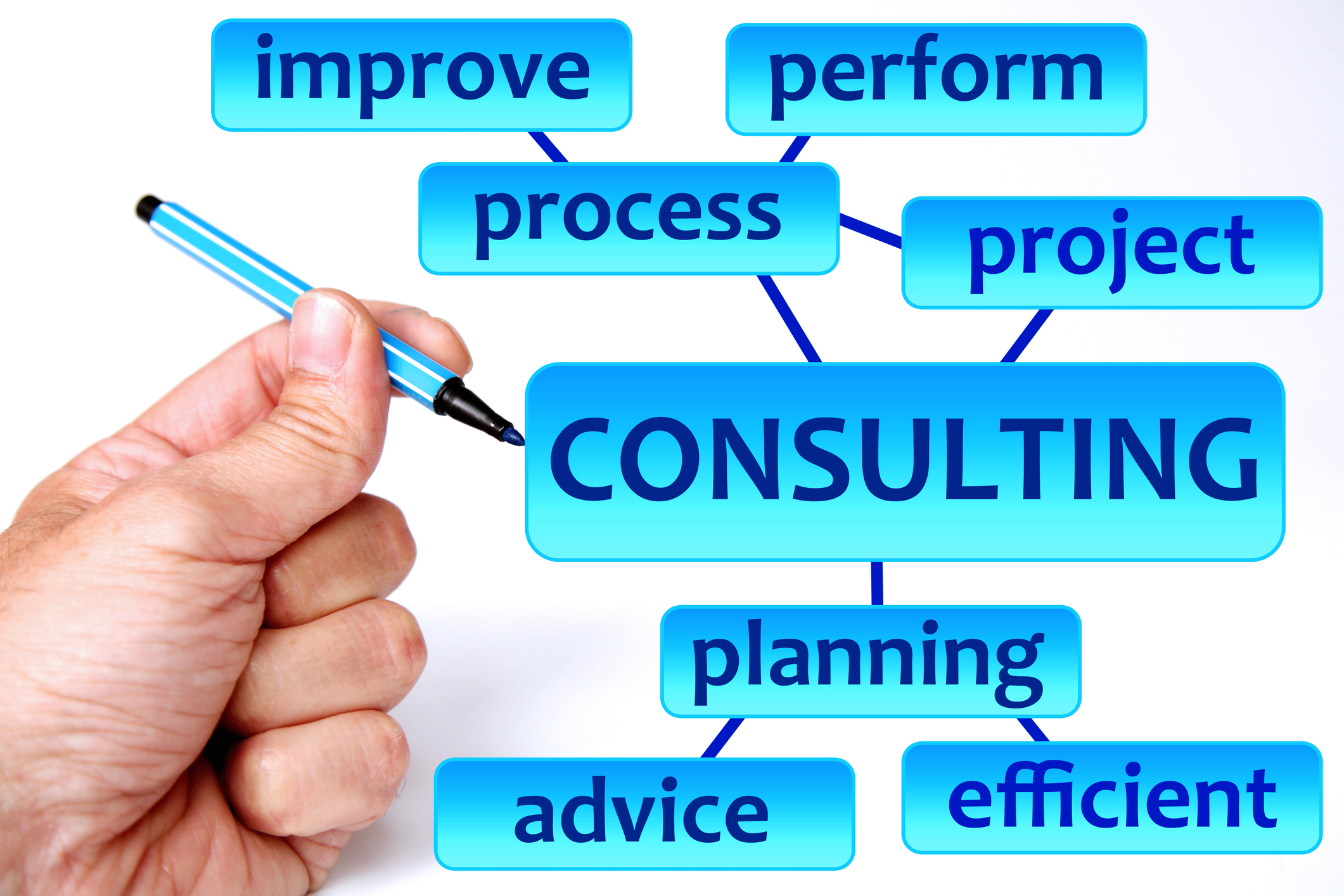article analysis business process improvement Business process improvement (bpi) to an organization should be as essential and natural as breathing is to life unfortunately, this is not the case process improvement is frequently thought of as disruptive, expensive, time consuming and ineffective.