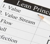 Importance of Lean Principles – Impact on Your Business