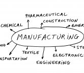 Important Steps of Lean Manufacturing Processes