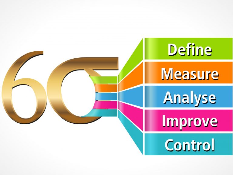 Article Lean Six Sigma Essentials For Effective Sales Operations