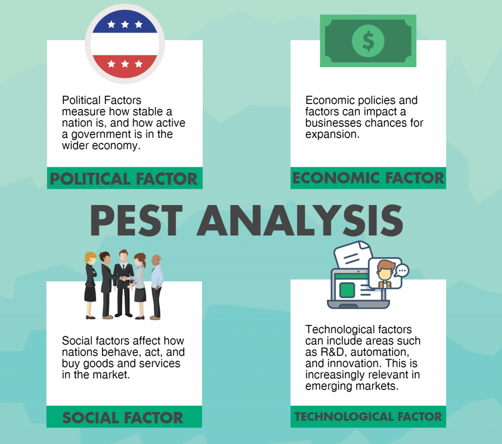Infographic six sigma pest analysis six sigma pest analysis xflitez Choice Image