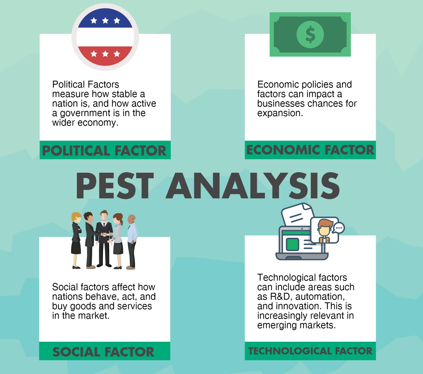 pest analysis logistics company Solutions v: logistics pest analysis - προκλήσεις και λύσεις στο νέο θεσμικό και οικονομικό περιβάλλον.
