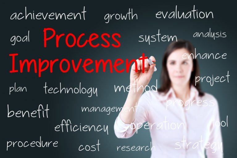 business process improvement six sigma