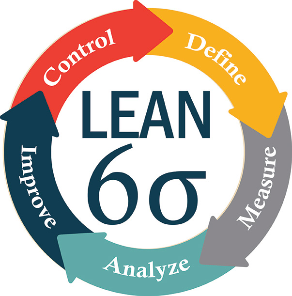 Six Sigma And Business Analytics Lean Six Sigma Analytics