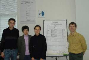 Six-Sigma-Green-Belt-Bulgaria-2002-Image2