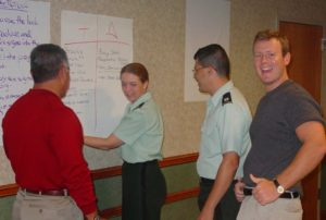 Six-Sigma-Green-Belt-San-Antonio-2003-Image08