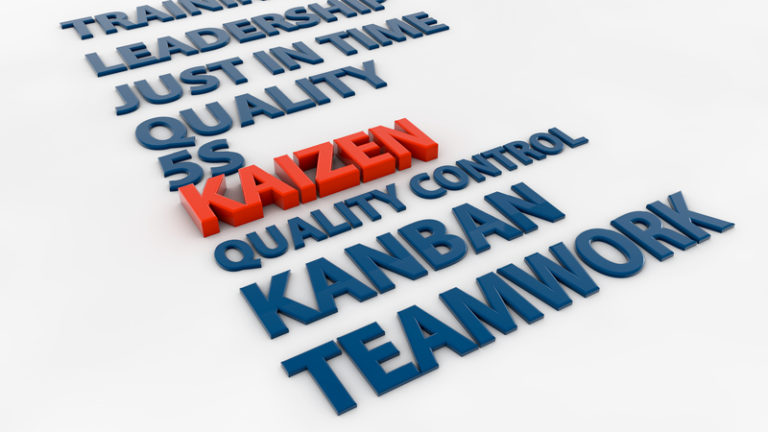 Kaizen Six Sigma Process