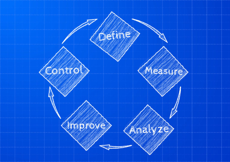 The Analyze Phase of DMAIC