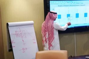 Six Sigma Green Belt Dubai 2018 Image07