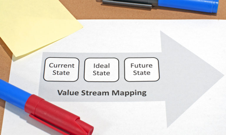 Value Stream Mapping (VSM) Event | Lean Six Sigma on 5s kaizen, continuous improvement kaizen, mini kaizen, value stream process improvement, lean kaizen, process improvement kaizen, muri kaizen, toyota production system kaizen, 6s kaizen,